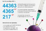 Эпидемиологи этой осенью прогнозируют подъем гриппа группы А