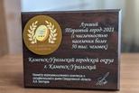 Каменск-Уральский признан лучшим торговым городом по итогам конкурса профессионального мастерства «Торговля Урала»