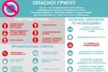 Прививочная кампания: вакцинировать 75% за полтора месяца